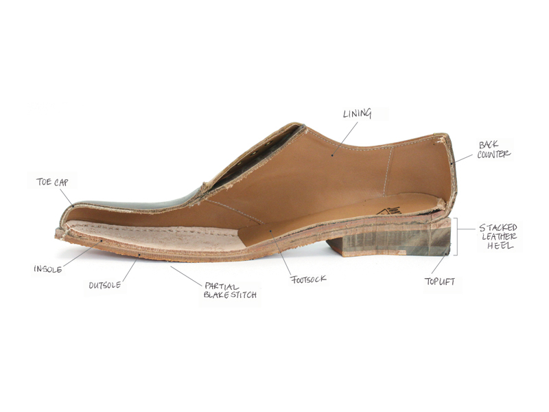 Australia Shoe Shopping With International Shipping