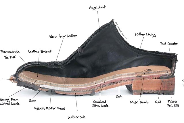 Shoe Production: Anatomy Of A Vog